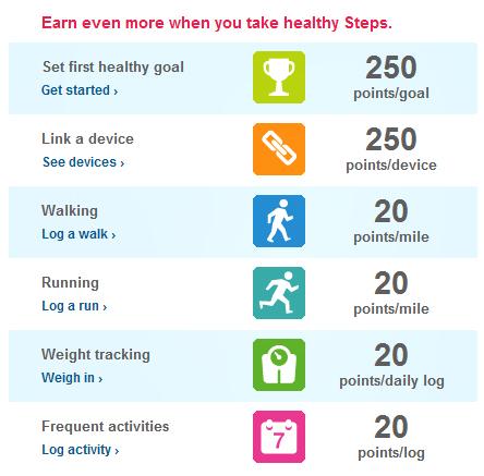 Walgreens Steps with Balance Rewards