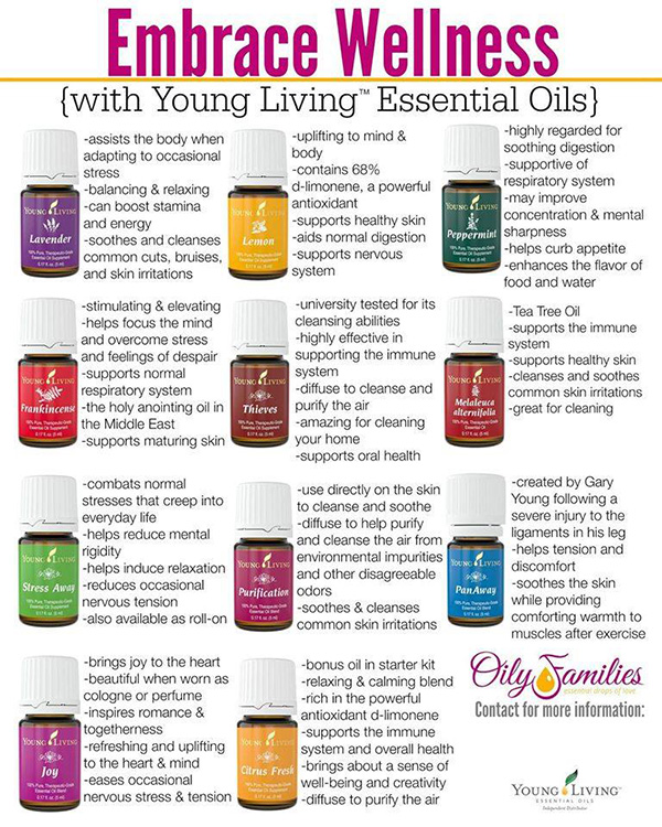 Young Living Essential Oils Starter Kit Home Cooking Memories